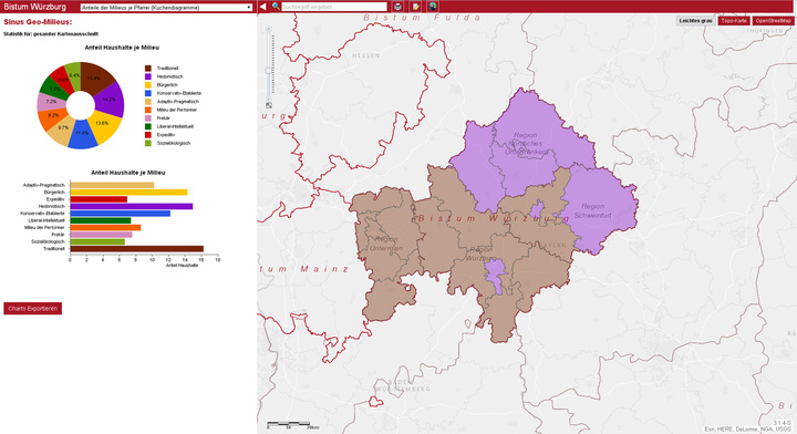 Digitale Karte der Sinus-Milieus im Bistum Würzburg